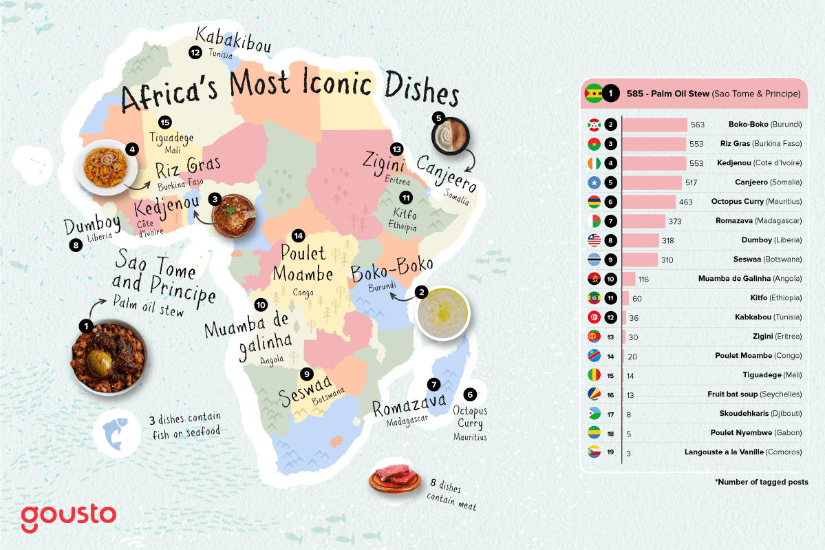 Map with Africa's most instagrammed dishes