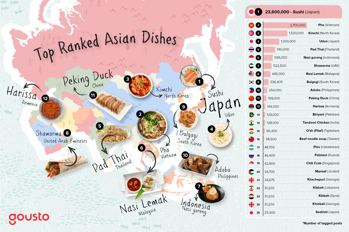 Map of Asia with most instagrammed dishes