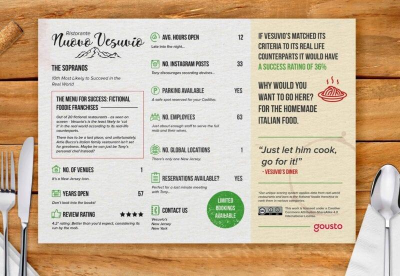 Nuovo Vesuvio menu